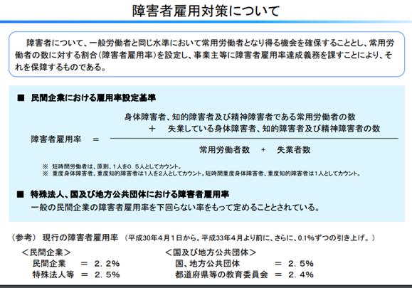 障害者雇用対策について,厚生労働省,グラフ